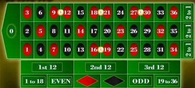 Roulette Online Play Free Roulette The Top 5 Free Casino Websites